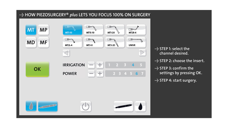 PIEZOSURGERY® plus - screen